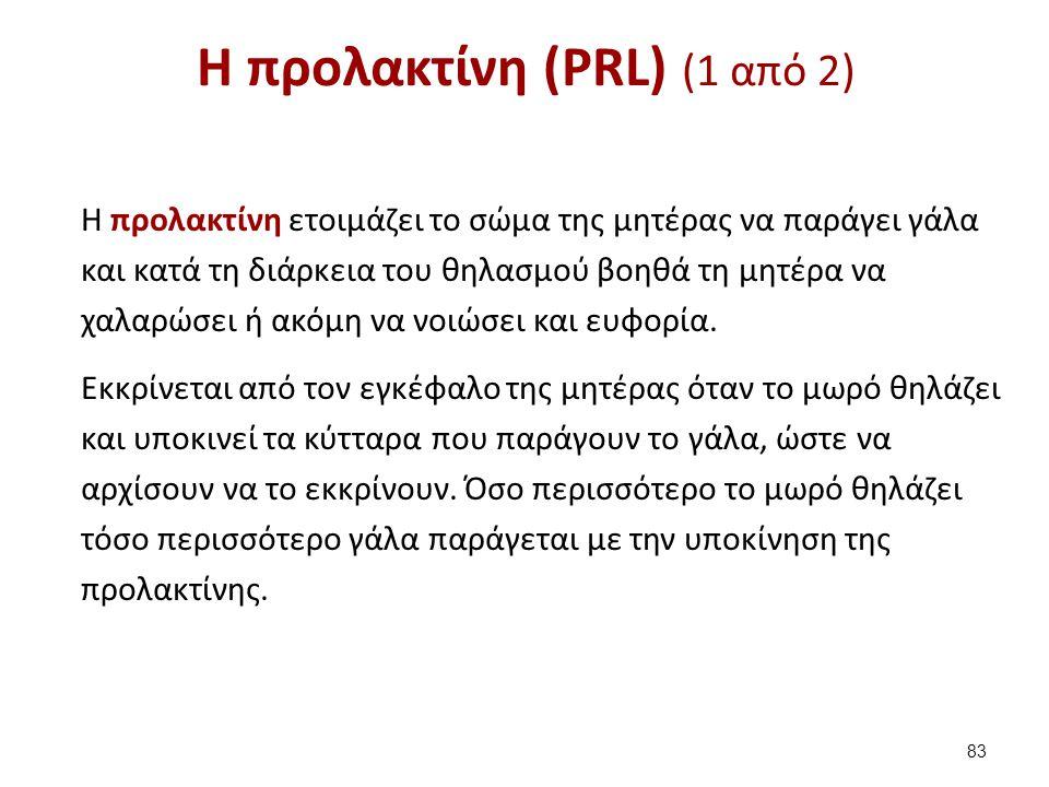 Η προλακτίνη (PRL) (2 από 2)