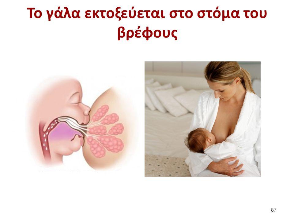 Τύποι μητρικού γάλακτος