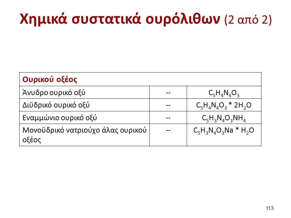 Εξωτερική όψη των ουρόλιθων (1 από 3)