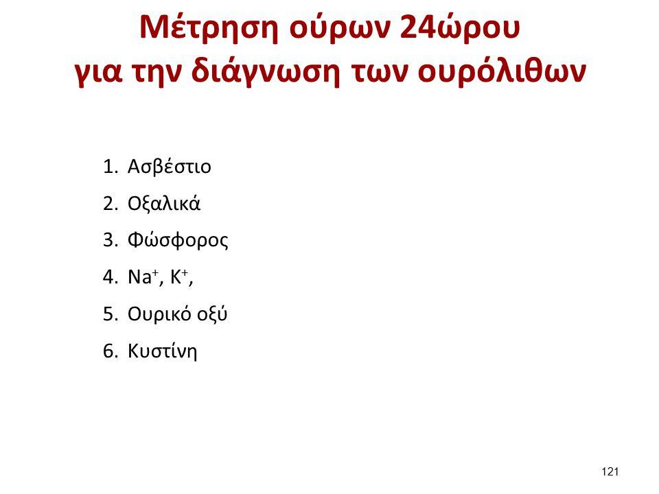 Η γενική ούρων στην διάγνωση των ουρόλιθων (1 από 2)
