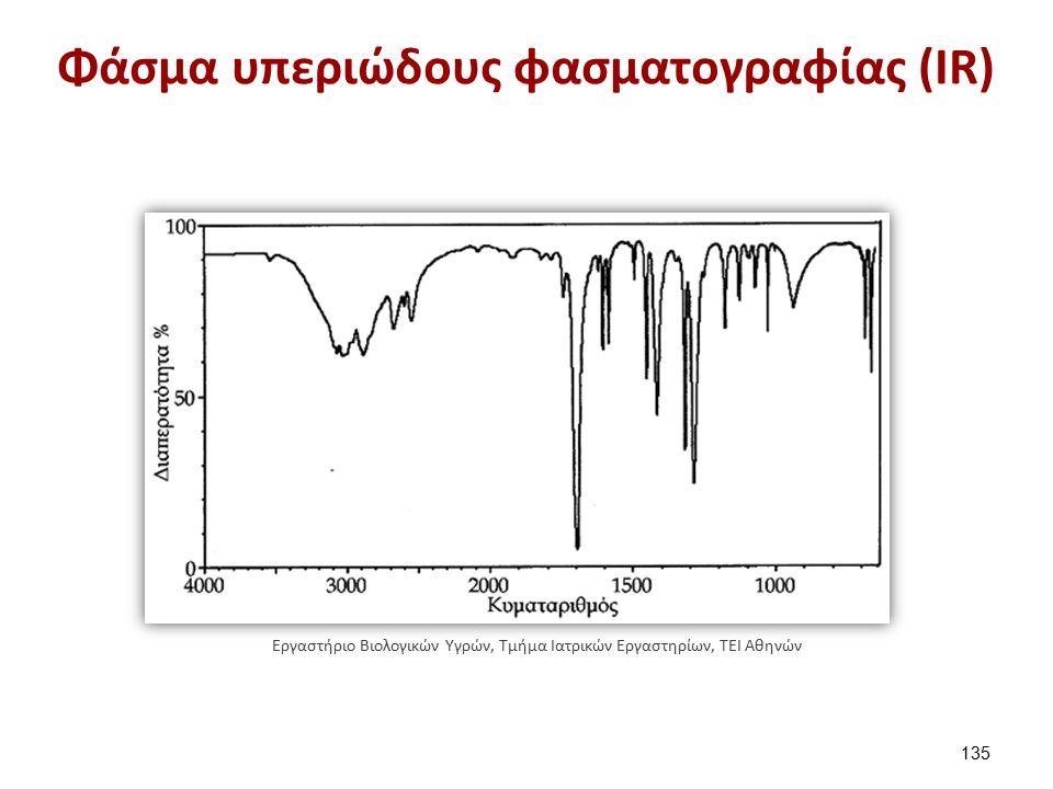 Φάσμα μονοϋδρικού φωσφορικού ασβεστίου