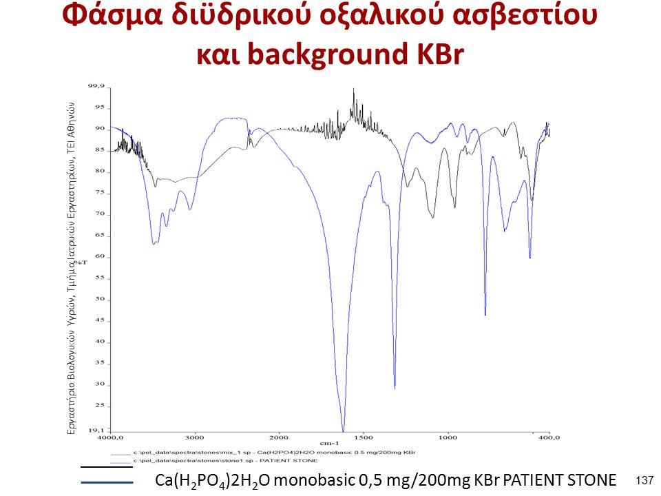 Φάσμα διϋδρικού φωσφορικού ασβεστίου, κυστίνης και background ΚBr