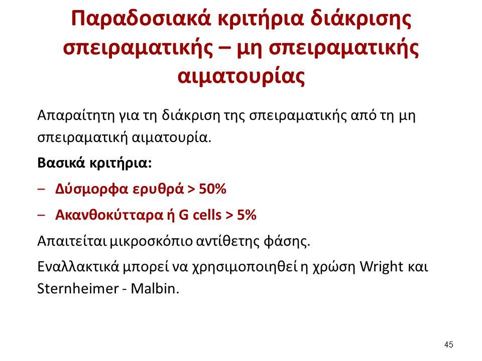 Κριτήρια σπειραματικής αιματουρίας κατά Birch - Fairley