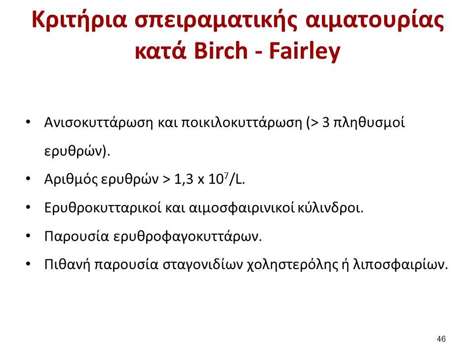 Κριτήρια μη σπειραματικής αιματουρίας κατά Birch - Fairley