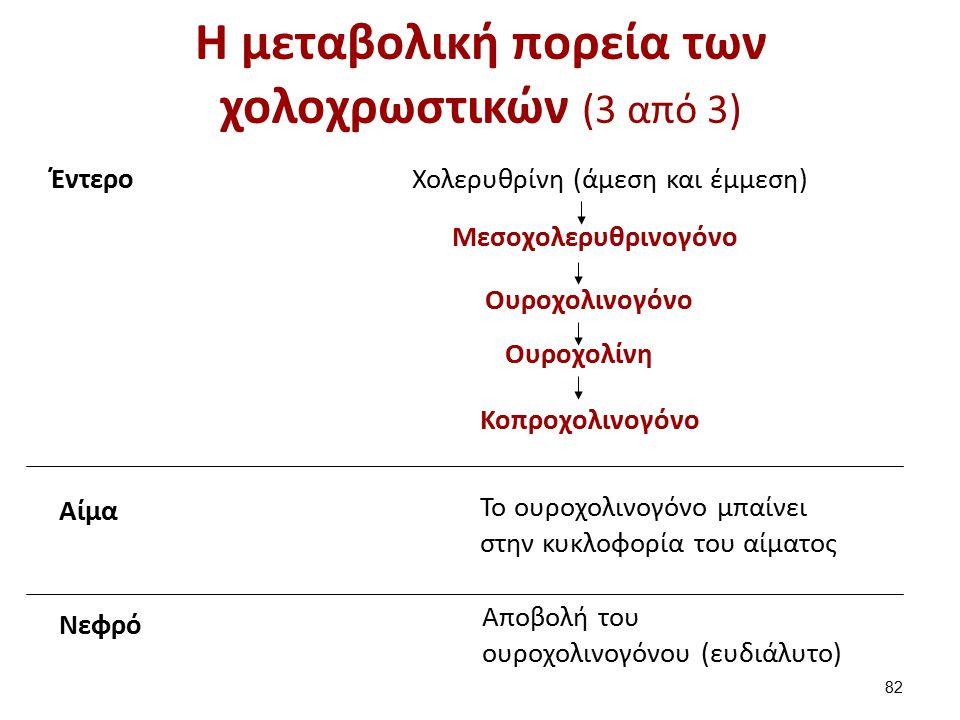 Η διαγνωστική σημασία των χολοχρωστικών (1 από 2)