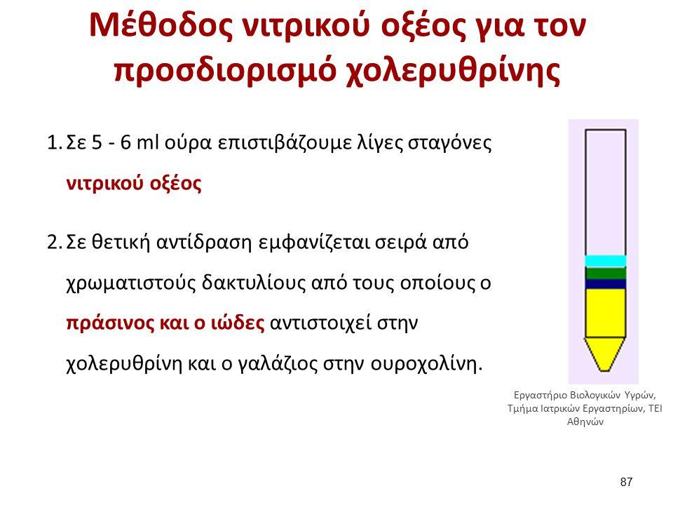 Απλές μέθοδοι προσδιορισμού χολερυθρίνης