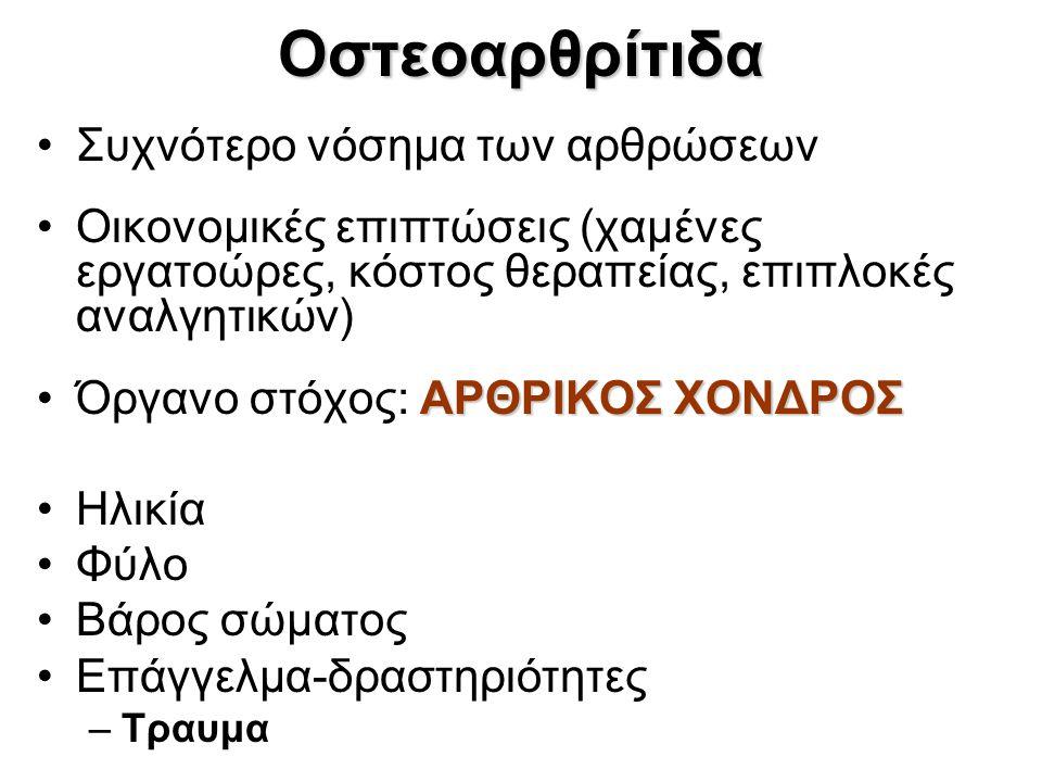 Οστεοαρθρίτιδα Συχνότερο νόσημα των αρθρώσεων