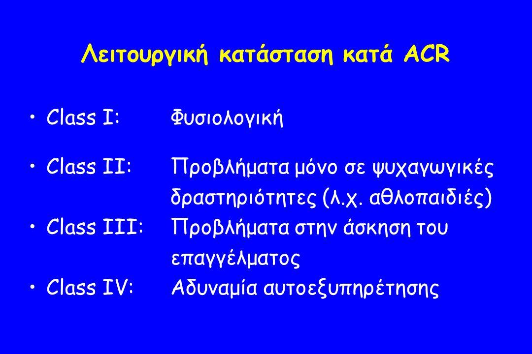 Λειτουργική κατάσταση κατά ACR