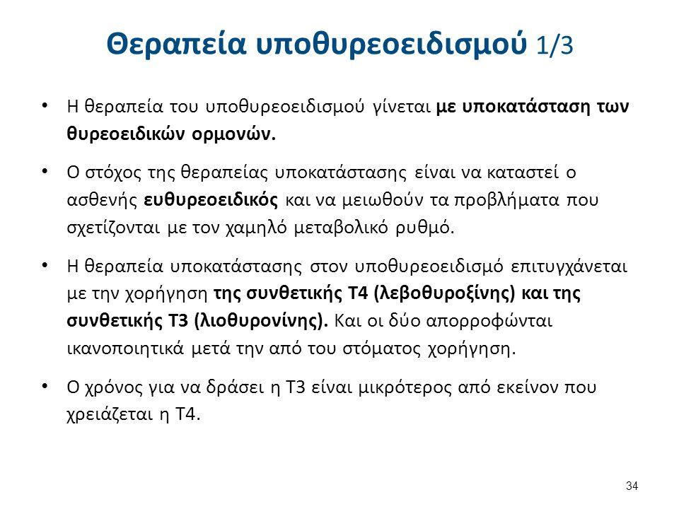 Θεραπεία υποθυρεοειδισμού 2/3