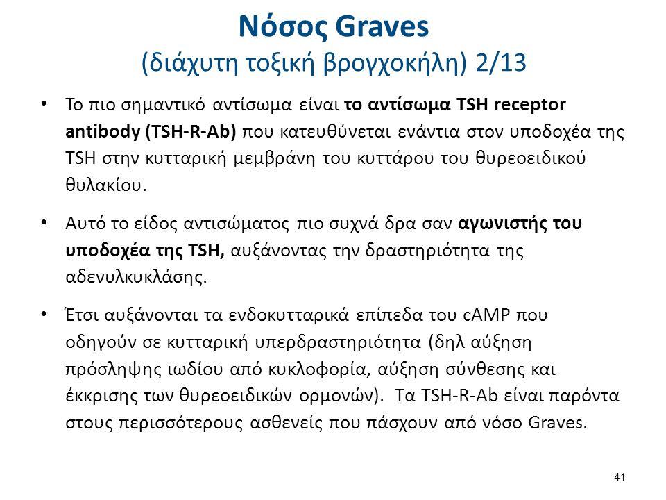 Νόσος Graves (διάχυτη τοξική βρογχοκήλη) 3/13