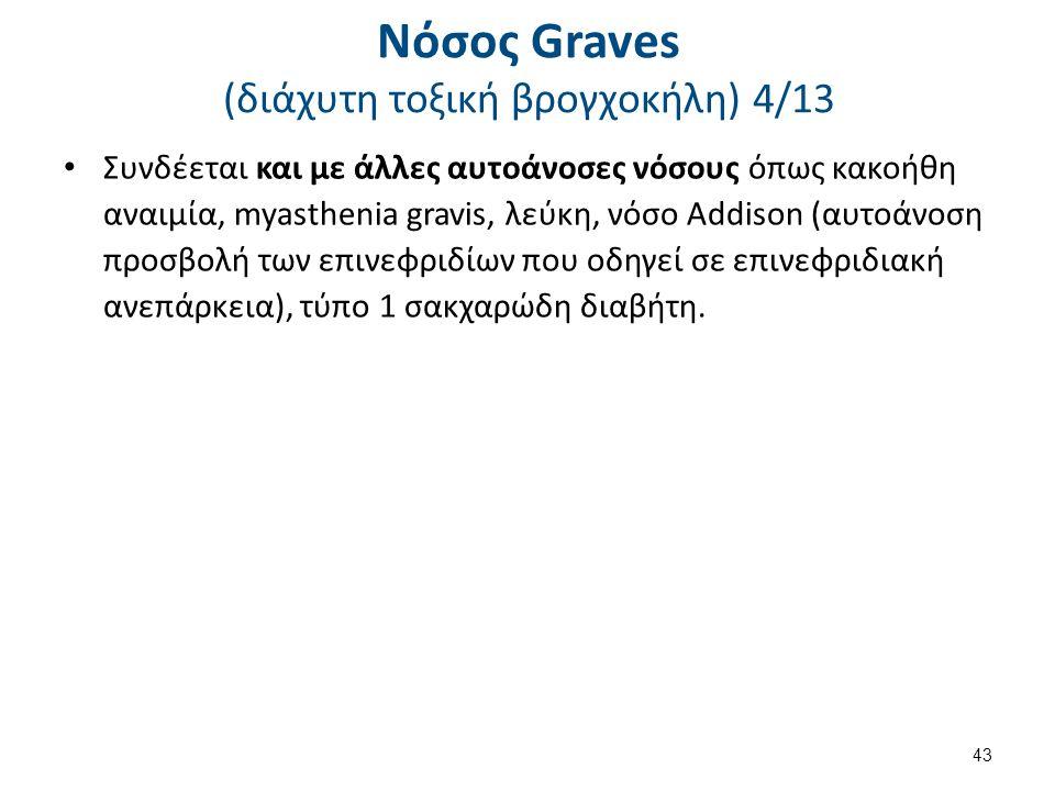 Νόσος Graves (διάχυτη τοξική βρογχοκήλη) 5/13