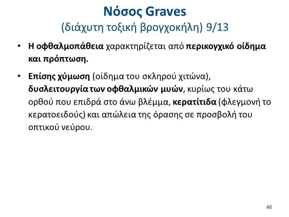 Νόσος Graves (διάχυτη τοξική βρογχοκήλη) 10/13