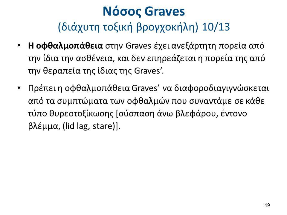 Νόσος Graves (διάχυτη τοξική βρογχοκήλη) 11/13