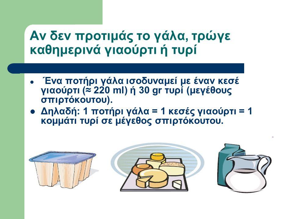 Αν δεν προτιμάς το γάλα, τρώγε καθημερινά γιαούρτι ή τυρί