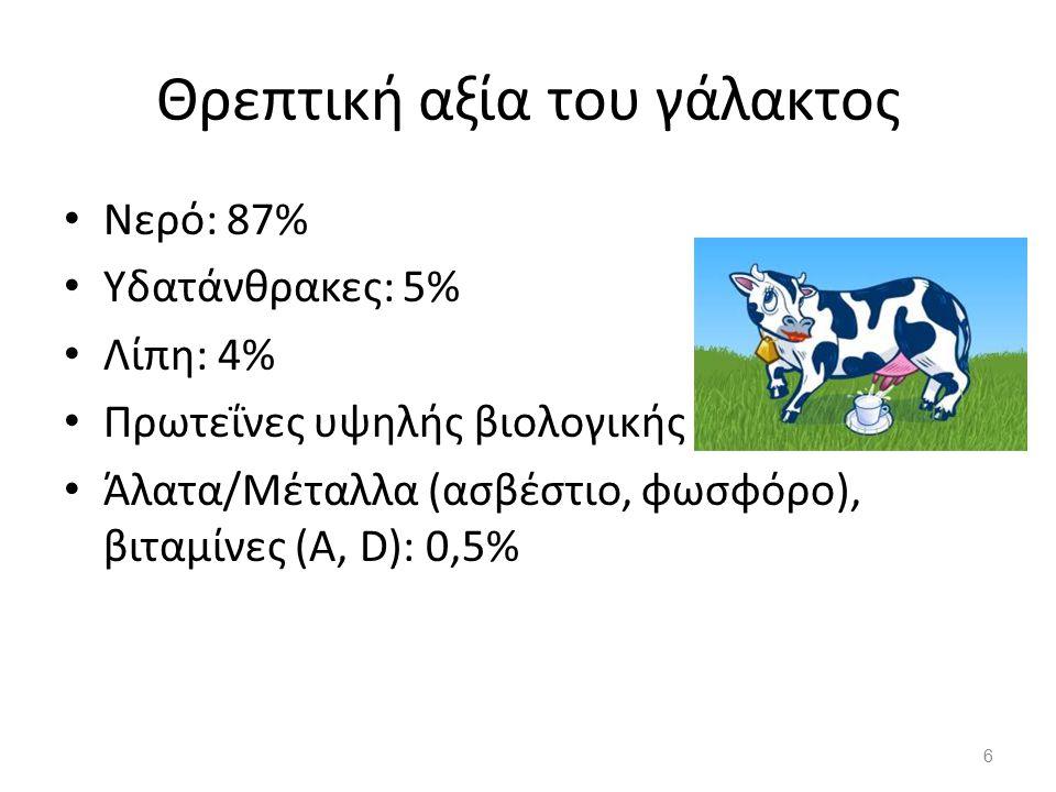 Θρεπτική αξία του γάλακτος