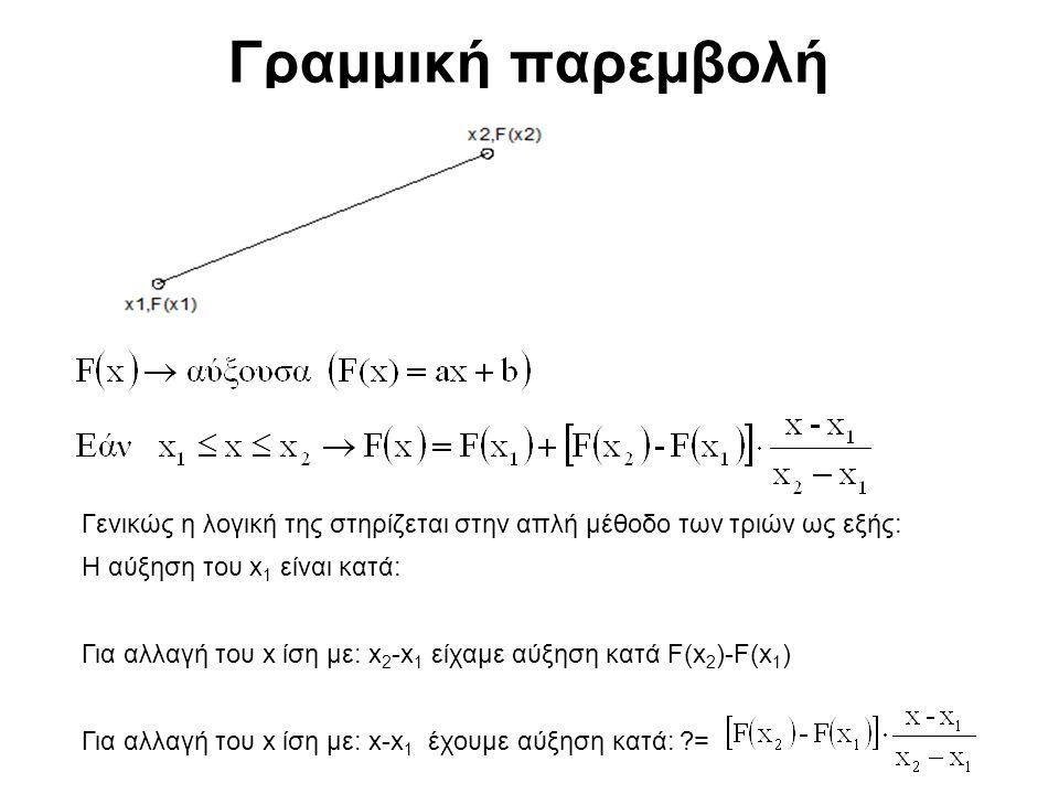 Γραμμική παρεμβολή Γενικώς η λογική της στηρίζεται στην απλή μέθοδο των τριών ως εξής: Η αύξηση του x1 είναι κατά: