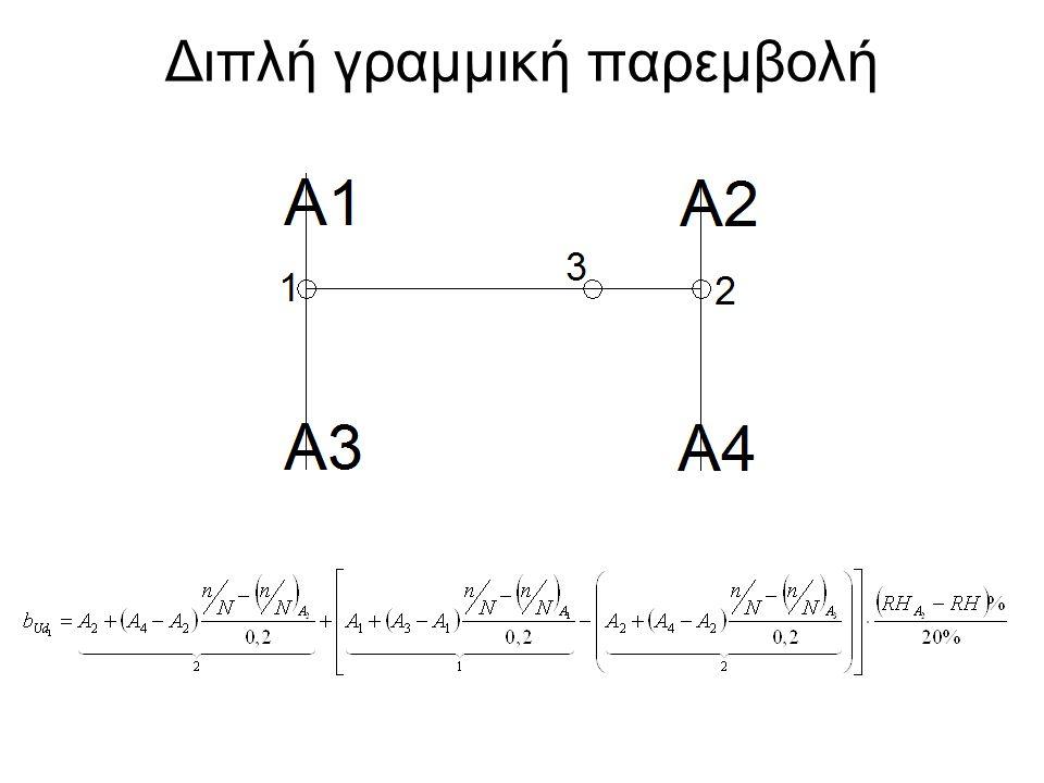 Διπλή γραμμική παρεμβολή