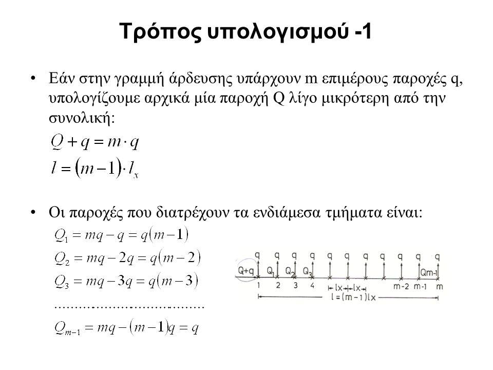 Τρόπος υπολογισμού -1 Εάν στην γραμμή άρδευσης υπάρχουν m επιμέρους παροχές q, υπολογίζουμε αρχικά μία παροχή Q λίγο μικρότερη από την συνολική: