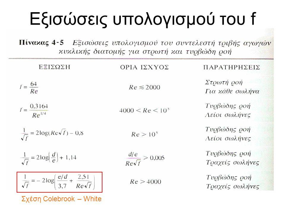 Εξισώσεις υπολογισμού του f