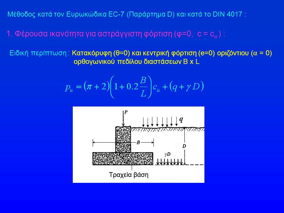 1. Φέρουσα ικανότητα για αστράγγιστη φόρτιση (φ=0, c = cu ) :