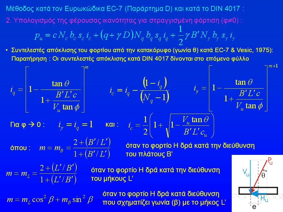 Μέθοδος κατά τον Ευρωκώδικα EC-7 (Παράρτημα D) και κατά το DIN 4017 :
