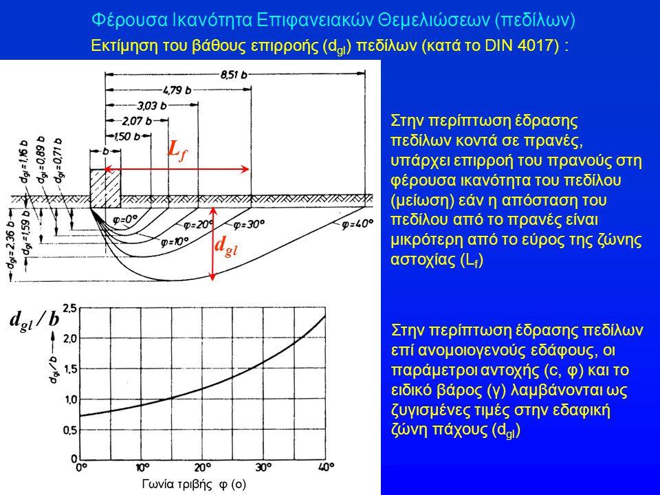 Lf dgl dgl / b Φέρουσα Ικανότητα Επιφανειακών Θεμελιώσεων (πεδίλων)