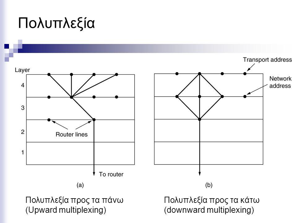 Πολυπλεξία Πολυπλεξία προς τα κάτω (downward multiplexing)