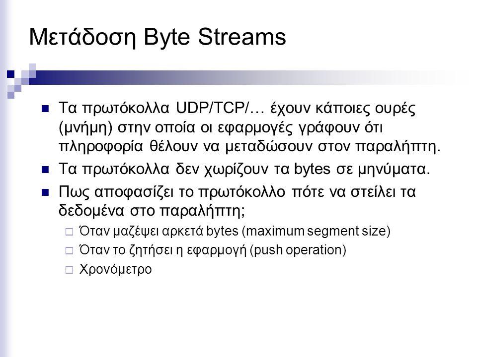 Μετάδοση Byte Streams