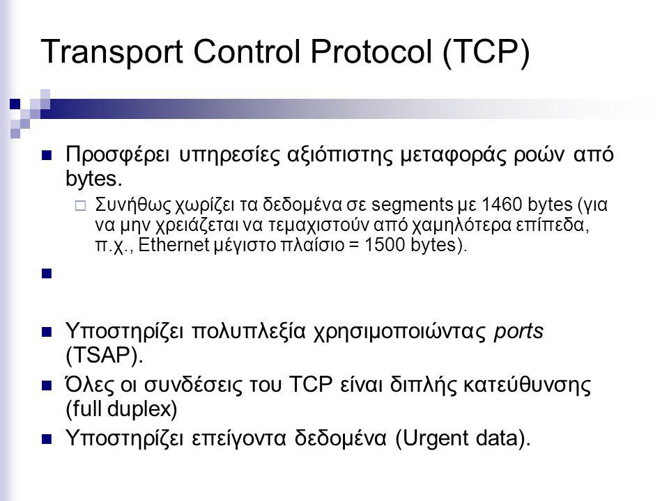 Transport Control Protocol (TCP)