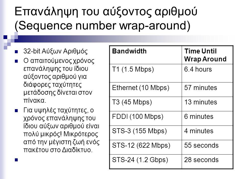 Επανάληψη του αύξοντος αριθμού (Sequence number wrap-around)
