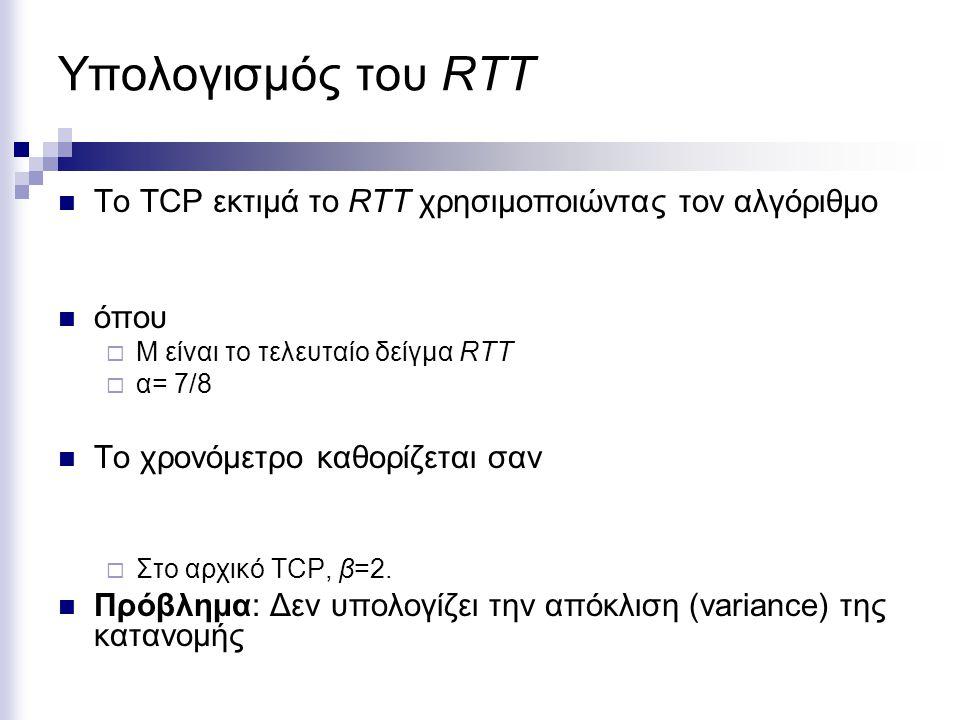 Υπολογισμός του RTT Το TCP εκτιμά το RTT χρησιμοποιώντας τον αλγόριθμο