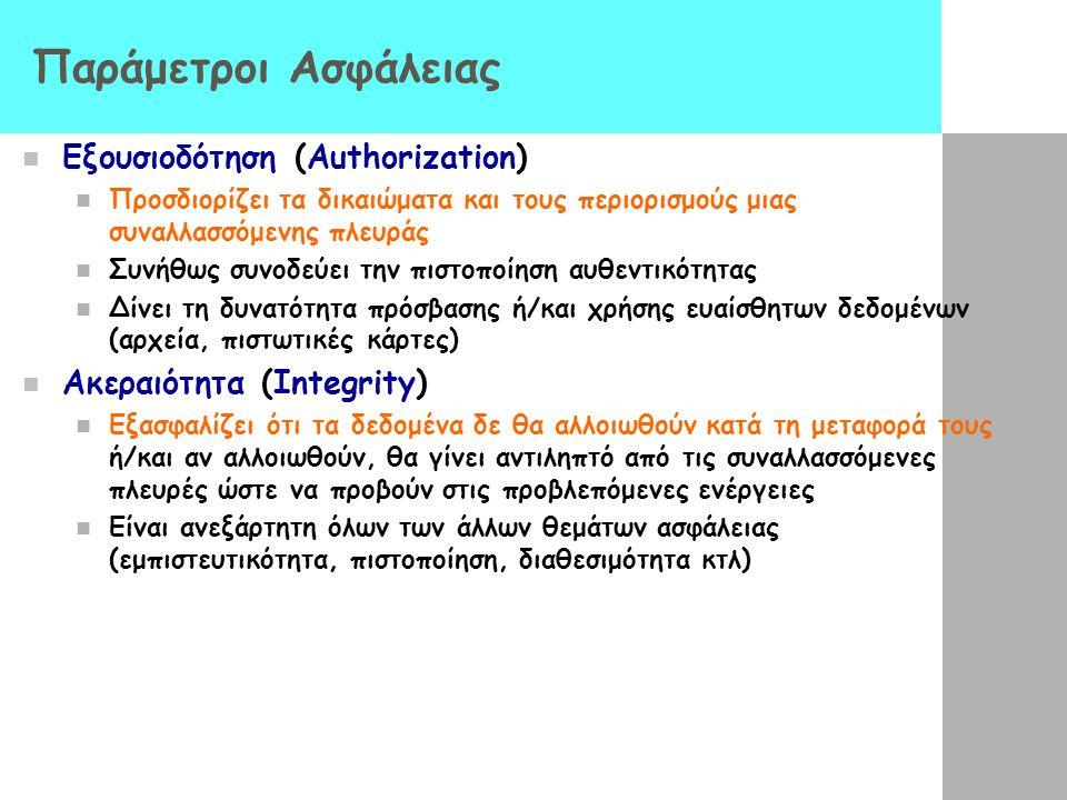 Παράμετροι Ασφάλειας Εξουσιοδότηση (Authorization)