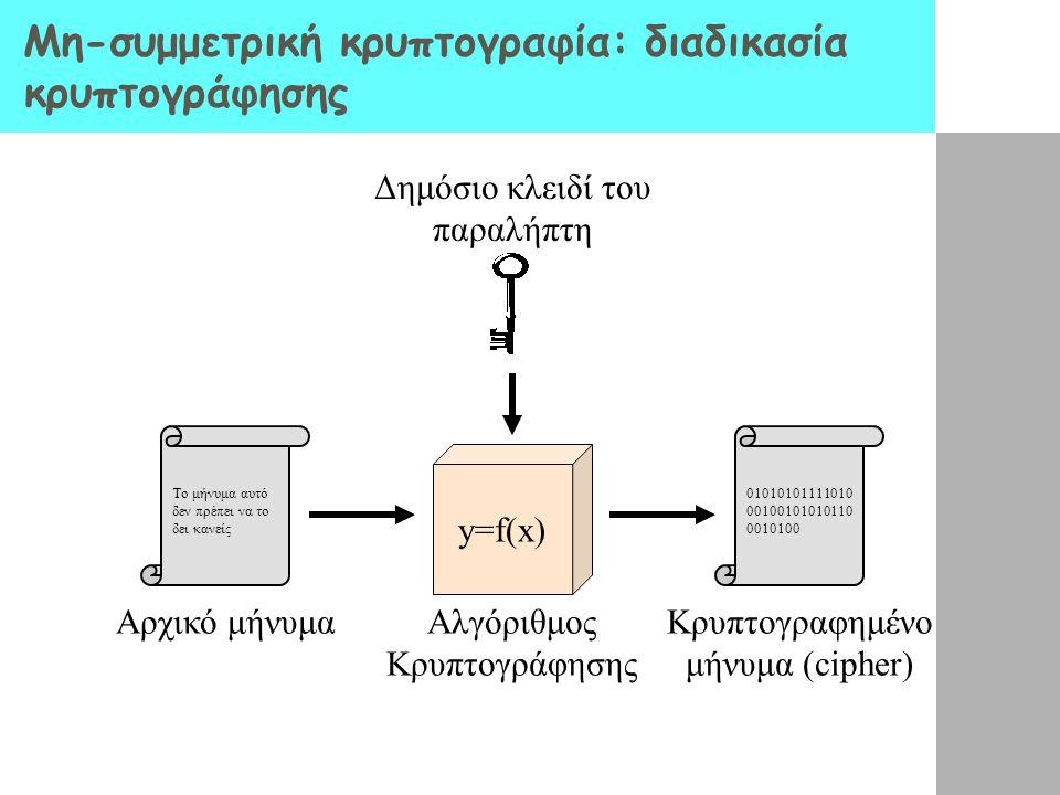 Μη-συμμετρική κρυπτογραφία: διαδικασία κρυπτογράφησης