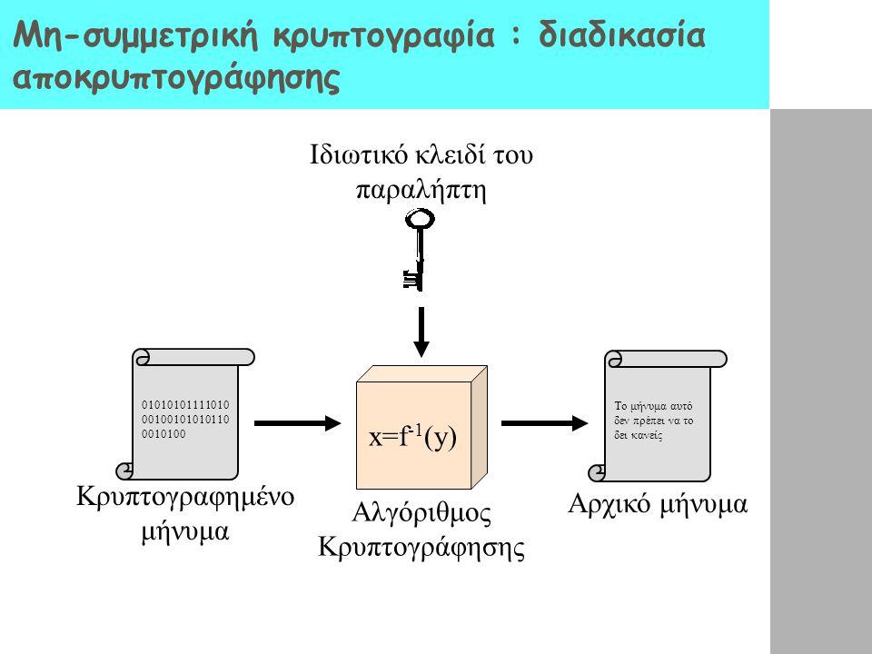 Μη-συμμετρική κρυπτογραφία : διαδικασία αποκρυπτογράφησης