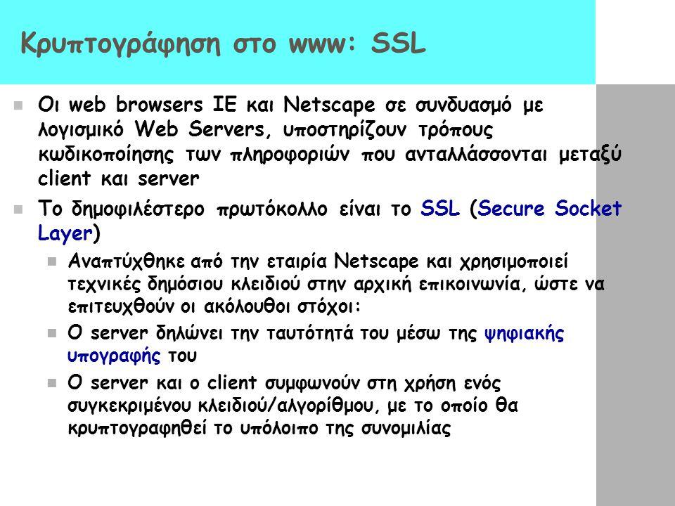 Κρυπτογράφηση στο www: SSL