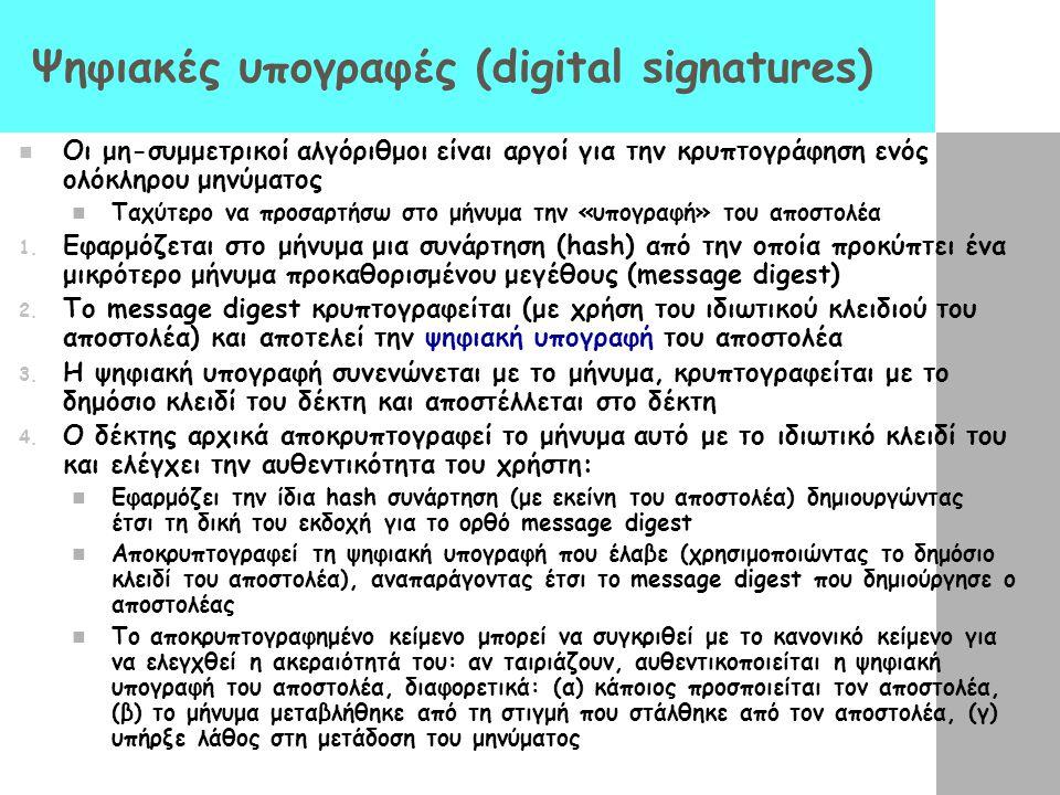 Ψηφιακές υπογραφές (digital signatures)