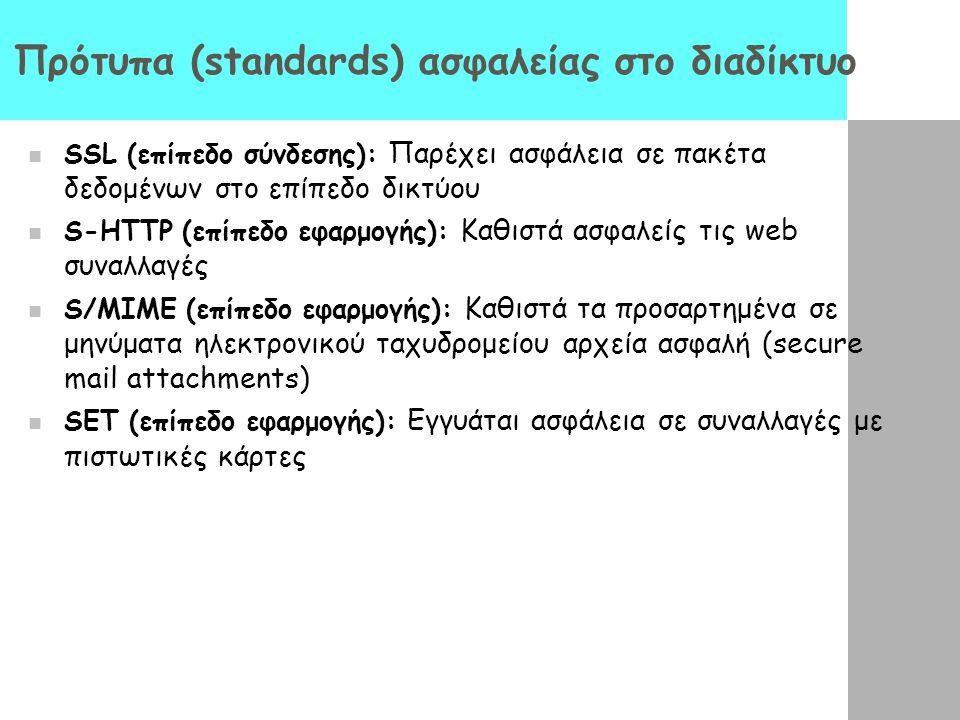 Πρότυπα (standards) ασφαλείας στο διαδίκτυο