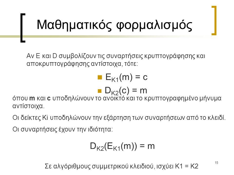 Μαθηματικός φορμαλισμός