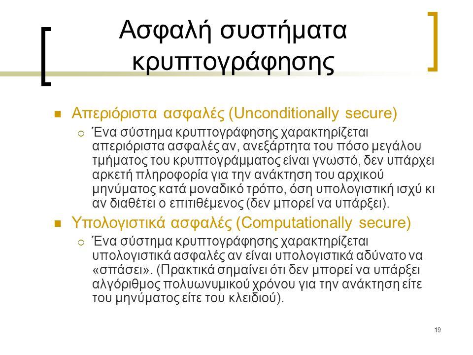 Ασφαλή συστήματα κρυπτογράφησης
