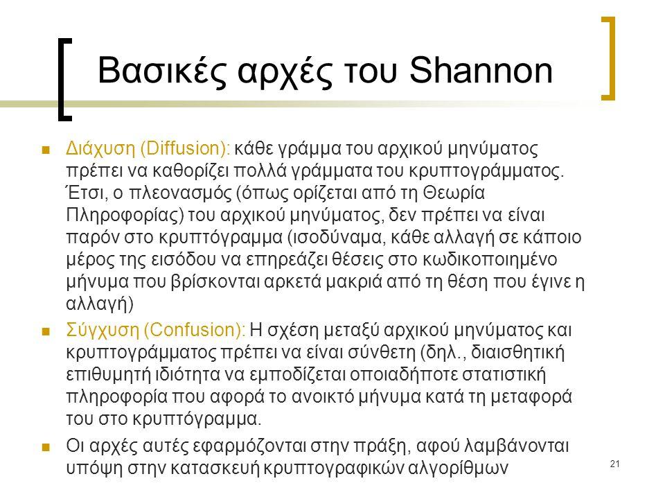 Βασικές αρχές του Shannon