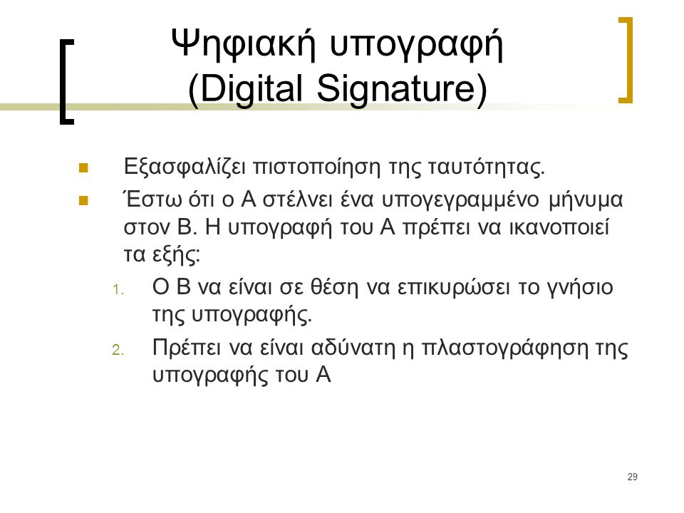 Ψηφιακή υπογραφή (Digital Signature)