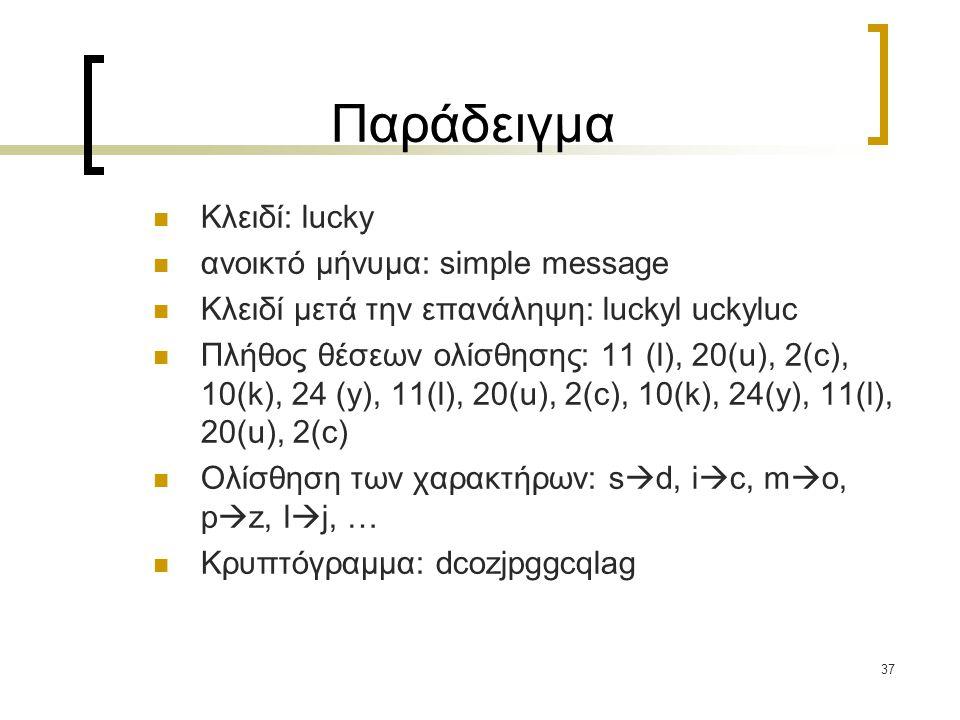 Παράδειγμα Κλειδί: lucky ανοικτό μήνυμα: simple message
