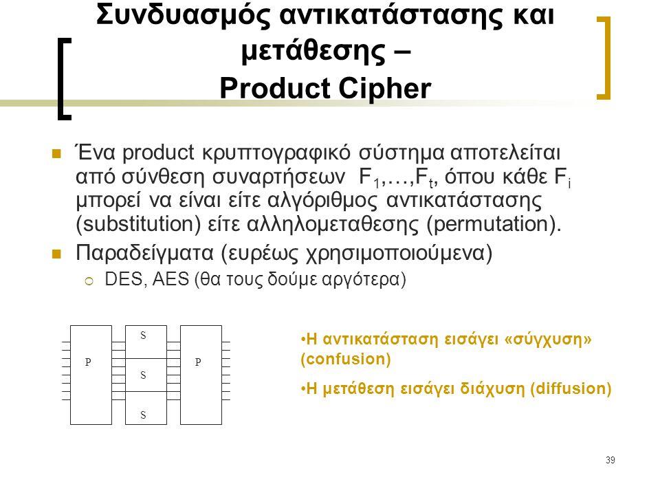 Συνδυασμός αντικατάστασης και μετάθεσης – Product Cipher