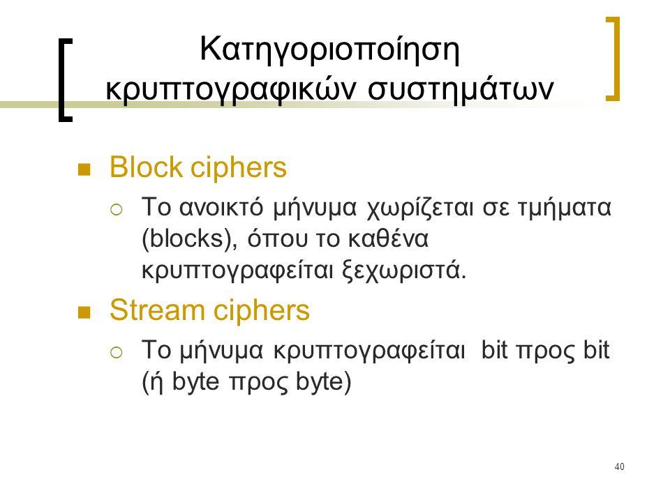 Κατηγοριοποίηση κρυπτογραφικών συστημάτων