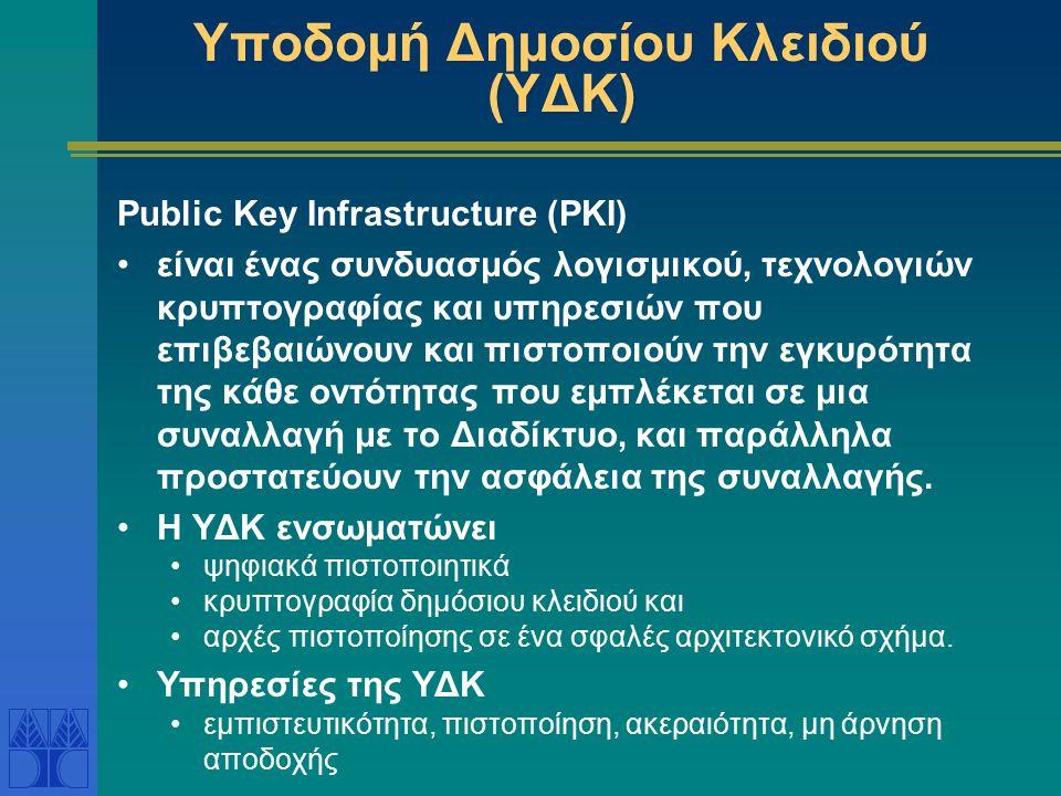 Υποδομή Δημοσίου Κλειδιού (ΥΔΚ)