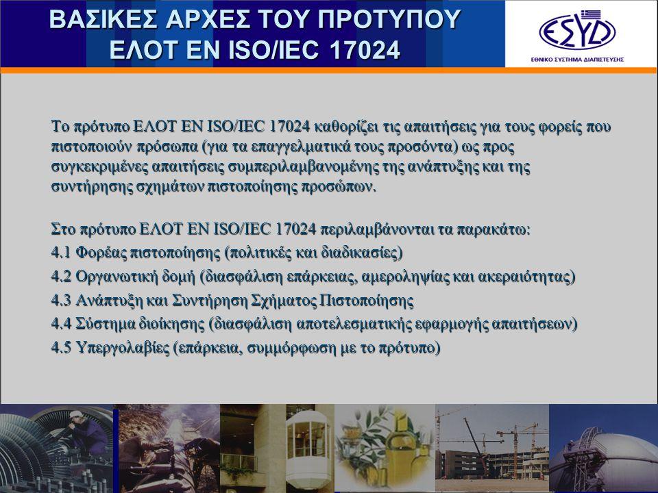 ΒΑΣΙΚΕΣ ΑΡΧΕΣ ΤΟΥ ΠΡΟΤΥΠΟΥ ΕΛΟΤ ΕΝ ISO/IEC 17024