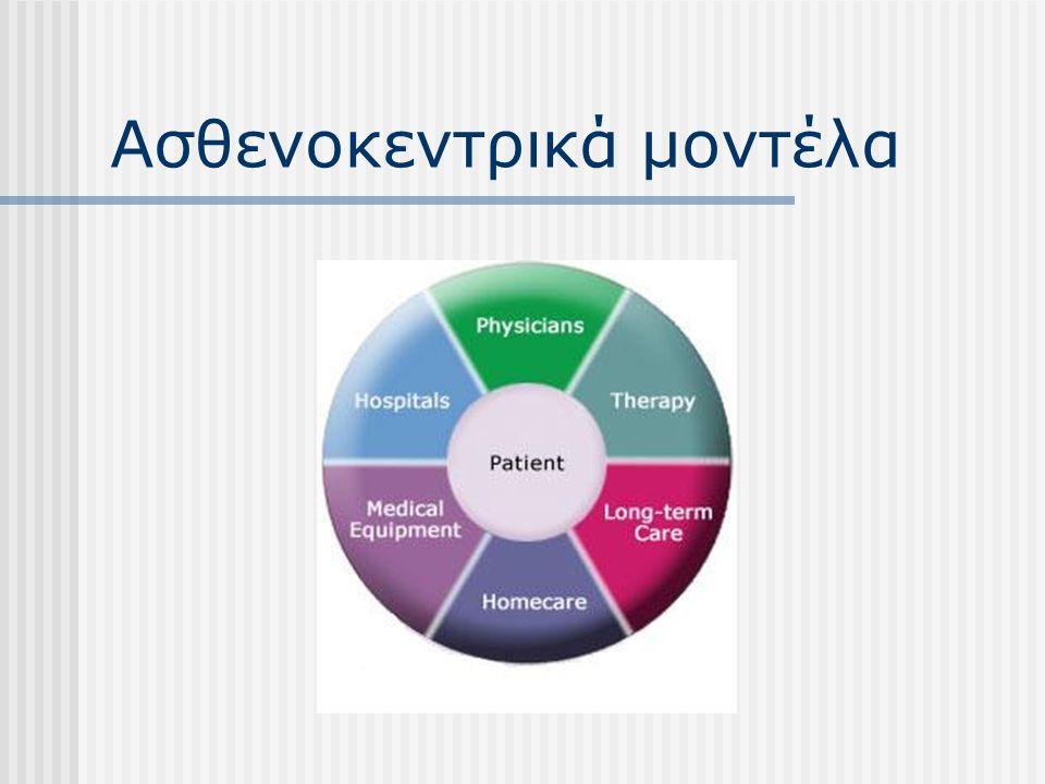Ασθενοκεντρικά μοντέλα
