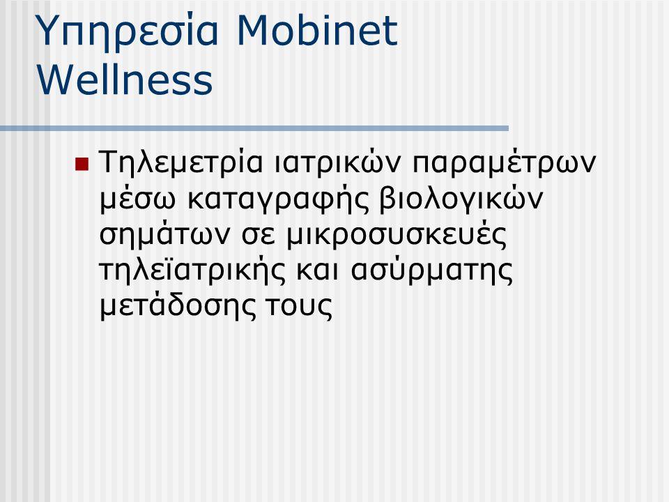 Υπηρεσία Mobinet Wellness