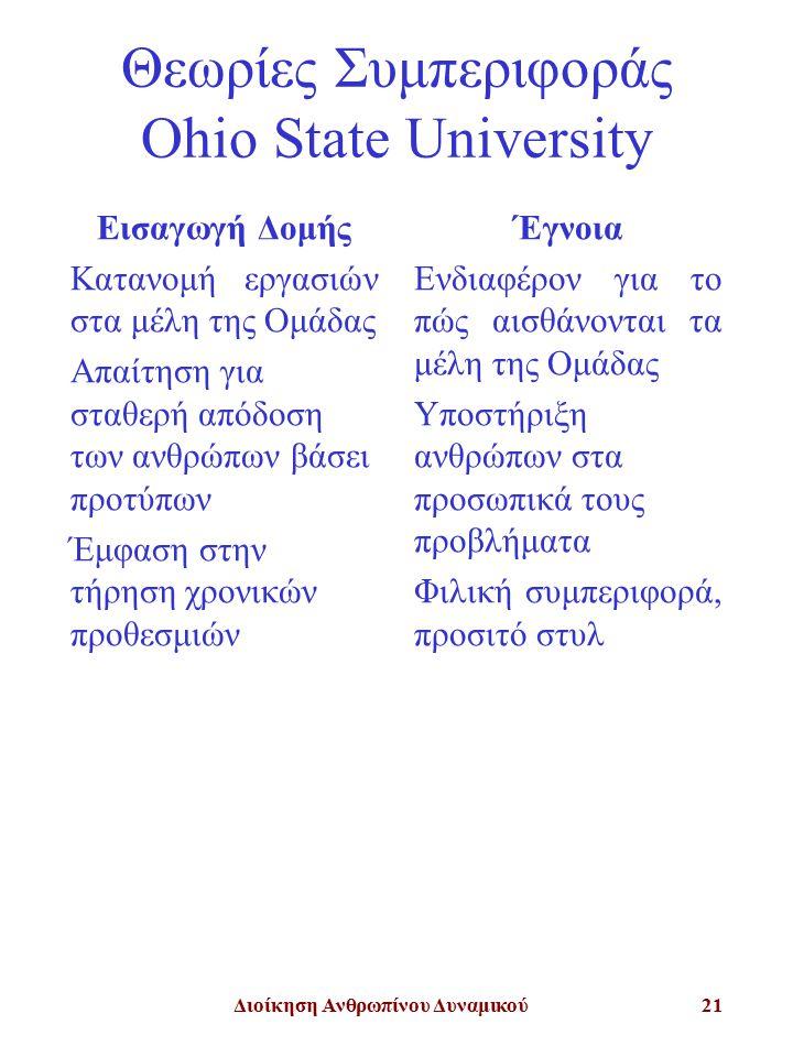 Θεωρίες Συμπεριφοράς Ohio State University