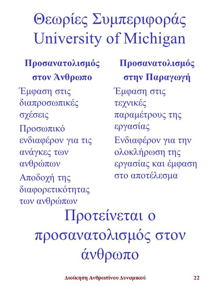 Θεωρίες Συμπεριφοράς University of Michigan
